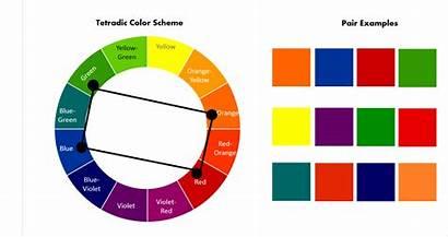 Scheme Complementary Wheel Colors Split Tetradic Warm