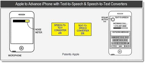 voice to text iphone apple patent shows one use for nuance s speech recognition