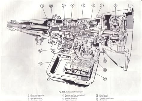 A4ld Transmission Overhaul Diagram ford automatic transmission overhaul manual sagin