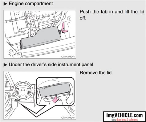 Volvo 850 Fuse Box Location by Volvo V70 Fuse Box Removal Wiring Library