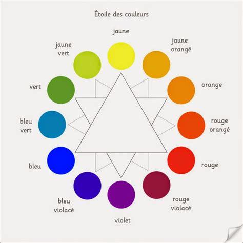 comment faire du marron en peinture 4 les bienfaits de la couleur indigo kirafes