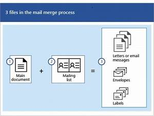 How To Print Labels Using Word