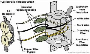 Do I Need To Repair Or Replace Aluminum Wiring From A