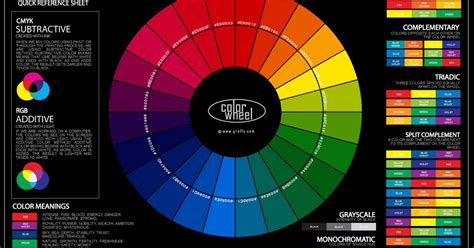 professor wargamer how to choose a great color scheme for