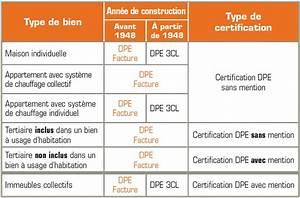 Calcul Consommation énergétique : le dpe ou diagnostic de performance energ tique diagamter ~ Premium-room.com Idées de Décoration