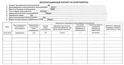 пример заполнения путевого листа форма 3 на месяц