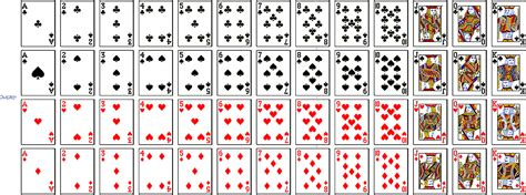 Standard Deck Of 52 Playing Cards In Curated Data