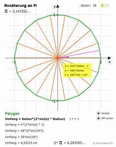 Polygon Berechnen : pi wie nachkommastellen von pi selbst berechnen mathelounge ~ Themetempest.com Abrechnung