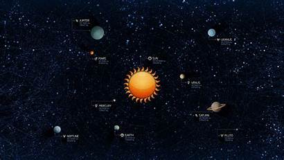Solar System Space Stars Planet Background Wallpapers