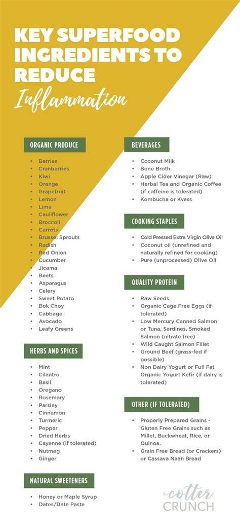 day anti inflammatory diet kick start  reset guide