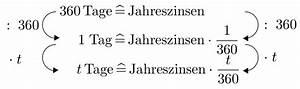 Zinsen Berechnen Tage Formel : anwendungen und vertiefung der prozentrechnung ~ Themetempest.com Abrechnung