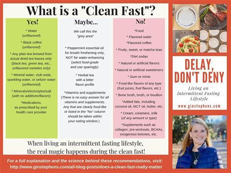 """Intermittent fasting tutorial and infographic. Gin Stephens on Instagram: """"I have revised the clean fast infographic. Please refer to this one ..."""