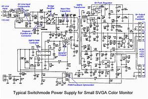 Switching Mode Power Supply Circuits  Smps  Dc