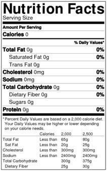 nutrition facts label nutrition facts templat