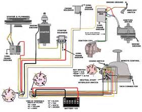 Mercury Outboard Wiring Diagram Diagram Pinterest
