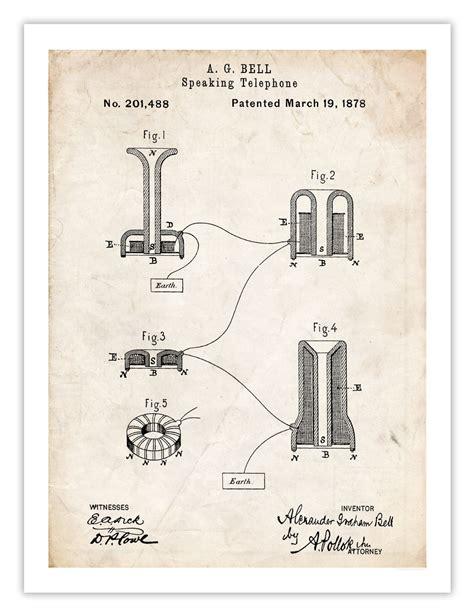 Telephone Alexander Graham Bell Invention Poster 1878