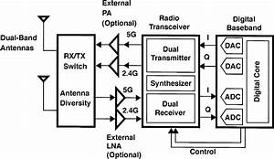 Fm Transmitter And Receiver Circuit Diagram