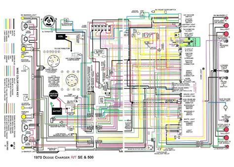 Wiring Diagram Dodge Challenger Srt8 by Wrg 2262 Dodge Challenger Engine Diagram