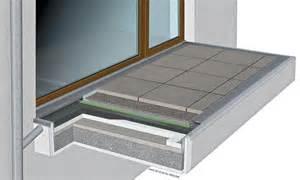 isokorb balkon entwässerung balkonen passende drainagematte als problemlösung