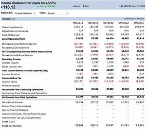 Simple Income Statement Income Statement Template Simple ...