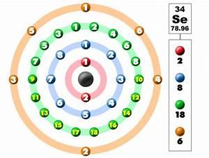 Chem4kids Com  Selenium  Orbital And Bonding Info