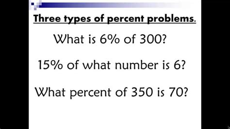 Percent Word Problems + Free Worksheet With Video Youtube