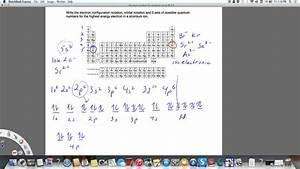 Quantum  S  Orbital Diagram And Configuration Notation For