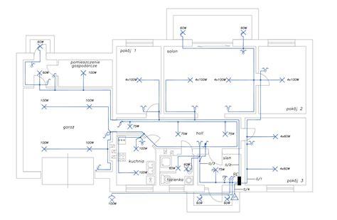 instalacja elektryczna domku jednorodzinnego elektroda pl