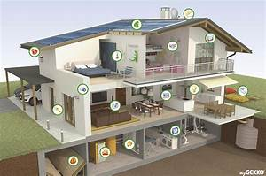 Smart Home Telekom Kosten : smart home come la tecnologia aiuta a vivere meglio a tutte le et cose di casa ~ Frokenaadalensverden.com Haus und Dekorationen
