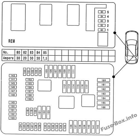 Fuse Box Diagram Bmw Series