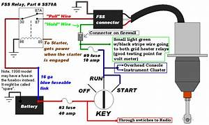 Where Is The Relay For The Shut Off Solenoid Located On An