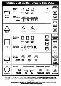 egyptian cotton vs linen bedlinen direct blog With care label symbols