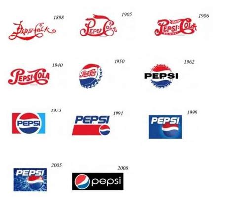 history of 10 famous brand logos through the year graphic design logos pinterest logos