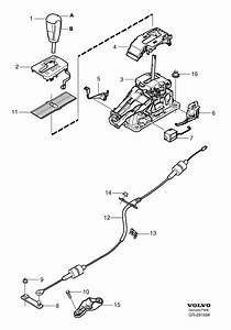 How To I Override The Gear Shift If It Won U0026 39 T Shift Out Of