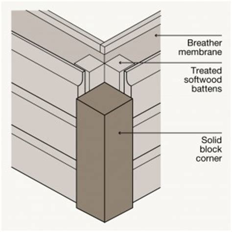 Fixing Shiplap Timber Cladding - corner details vastern