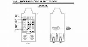 Gmc W4500 Fuse Box
