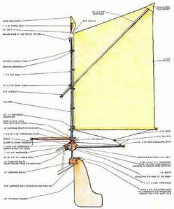 Build A Spritsail Sail For Your Boat