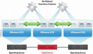Vmware Visio  Ppt Objects