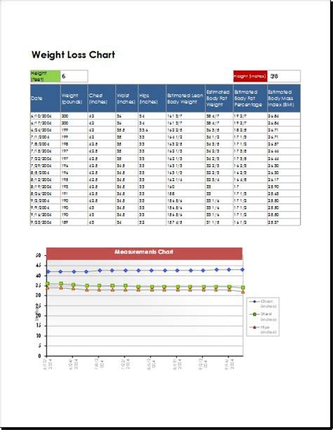 weight loss chart template printable medical forms