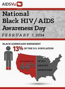 Pin by UNH Health Services on Well Sexed | Pinterest
