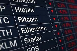 Cryptocurrency Stock Prices Down Free Image Download