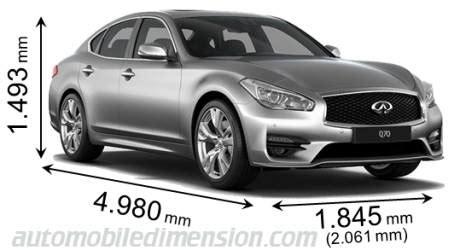 dimensions des voitures infiniti avec longueur largeur