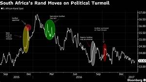 These 4 graphs sum up South Africa's massive economic ...