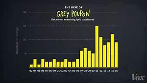 How Grey Poupon became hip-hop's favorite condiment - Vox