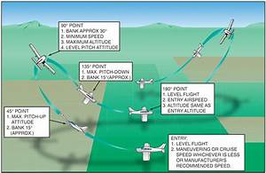 Airplane Engine Diagram Airplane Engine Painting Wiring Diagram