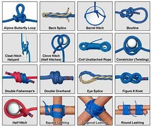 Grog U0026 39 S Index Of Scouting Knots