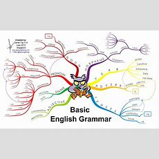 Basic English Grammar Visually