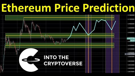 Ethereum price prediction based on the ETH/BTC ratio - YouTube
