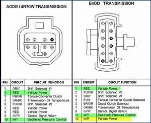 94 Ford F150 Wiring Diagram  U2013 Dogboi Info