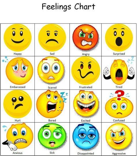 pin by fischer on school feelings chart feelings 749   152de72b405c8467e9263bb7ab9a4513